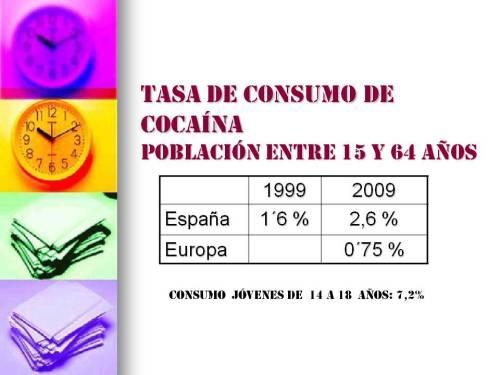 dato estadisticos sobre consumo droga 2007: